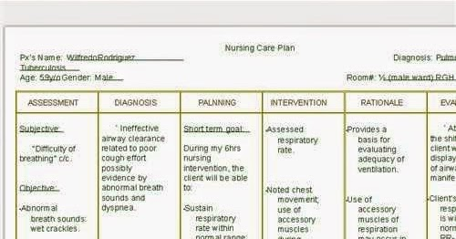 Copd nursing care plan - Nursing Care Plan Examples | Nanda ...