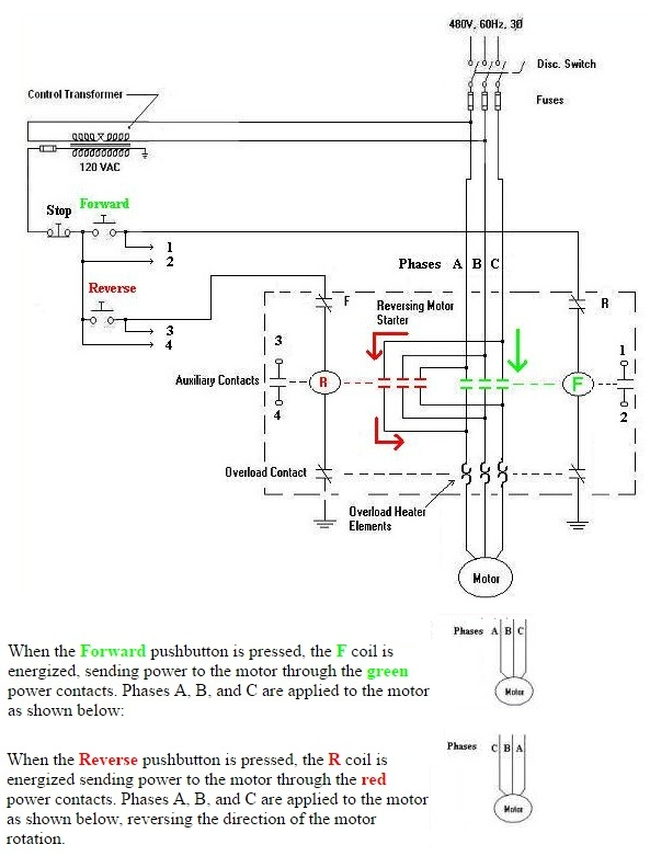 reversing motor schematic diagram elec eng world