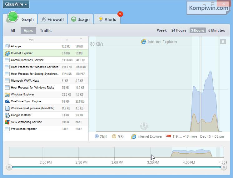 3 Cara Memonitor Aktvitas Internet di Windows 3