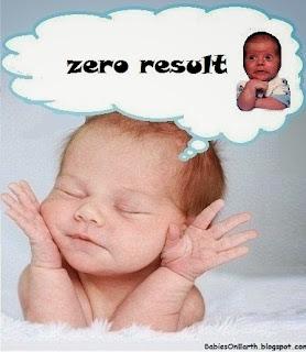 zero result