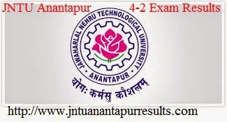 B.Tech  [R09] 4-2 Semester supply Exam Results