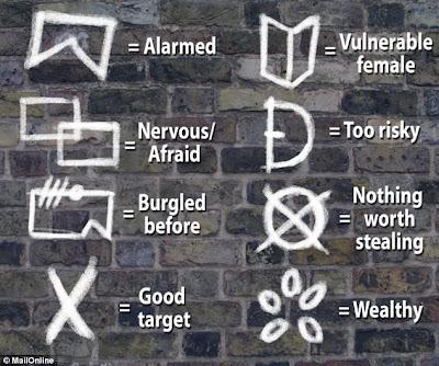 Perompak Guna 'Da Vinci Code' Untuk Bantu Penjenayah Lain Kenal Pasti Rumah Orang Kaya