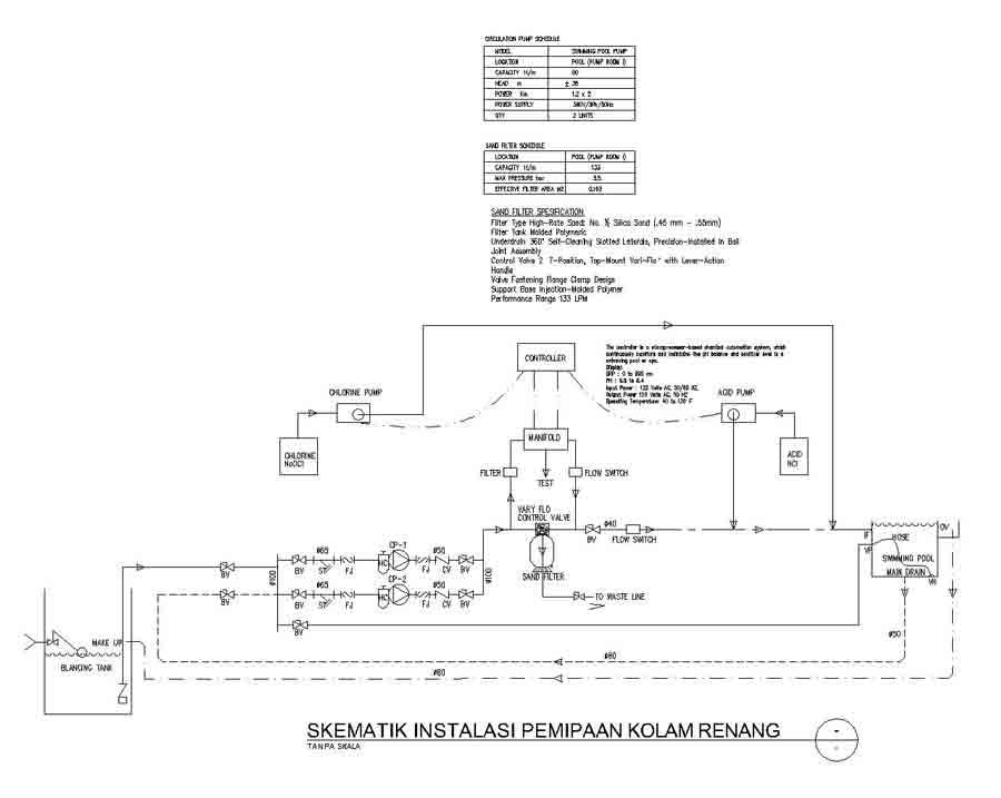 Fantastisch Diagramm Skematik Zeitgenössisch - Elektrische ...