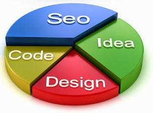 Cara Lengkap Mengoptimalkan SEO di Blogger 2014