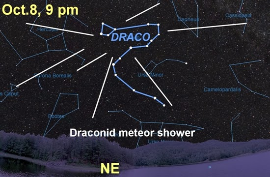 Hujan Meteor Draconid Muncul Malam Ini
