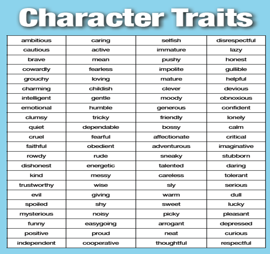 the different characteristic of a person Short summary of core personality traits estimate what another person's brigs myers' personality type letters and jungian preferences might be.