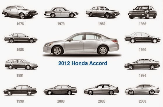 Models Like Honda City And CRV In Japan The People To Have Hatchback Of So They Usually Buy Jazz Which Is A