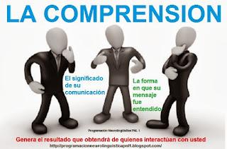 El significado de su comunicación (la forma en que su mensaje fue entendido), es el resultado que obtendrá de quienes interactúan con usted.