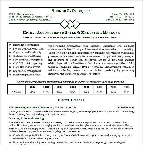 mystatementofpurpose  best resume  cv  and cover letter