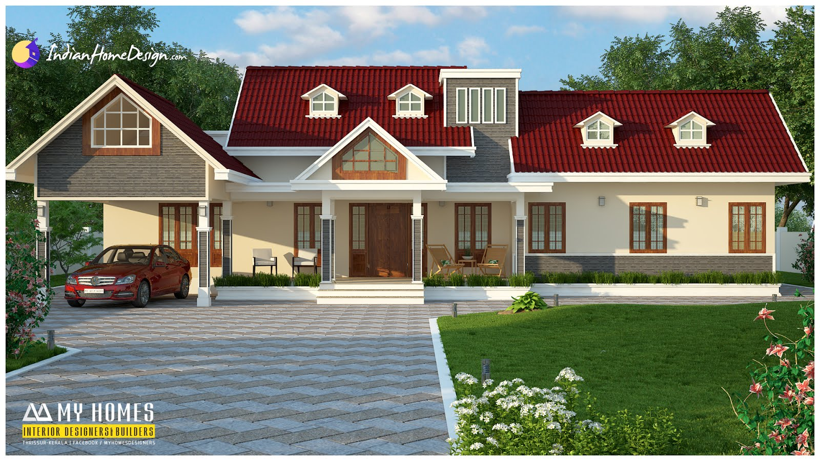 Kerala Traditional Home Design Archives