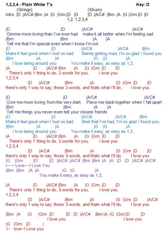 Songtext von Plain White T's - 1, 2, 3, 4 Lyrics