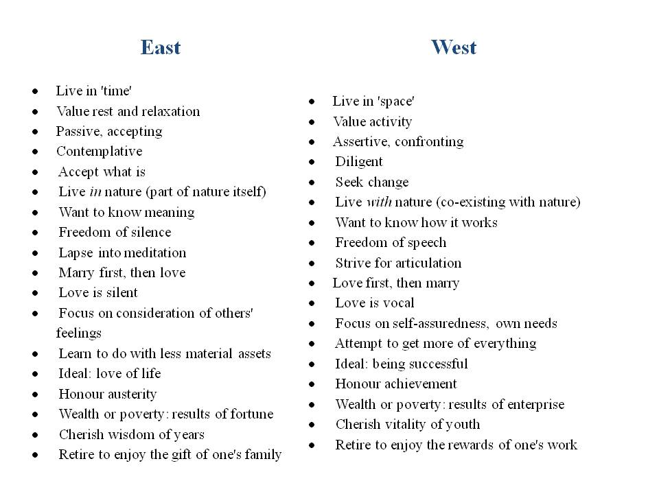 comparison of eastern and western philosophy Comparison of eastern and western philosophers ] comparison of eastern and western philosophers i will compare the western philosopher socrates to the eastern philosopher lao tzu these two philosophers had some things in common with their ideas and philosophies that they pursued.