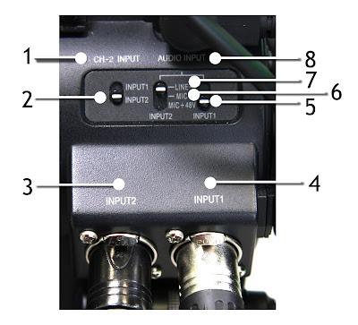Réglages des entrées audio sur une caméra