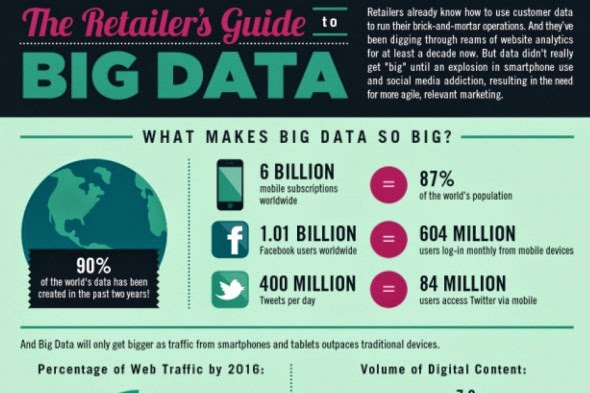 Big Data guide - infographic