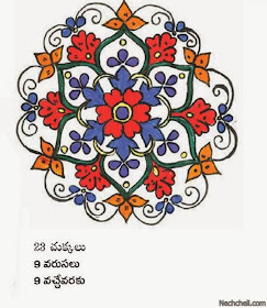 Latest Sankranti Muggulu 2014-Pongal Rangoli Designs-Latest Chukkala