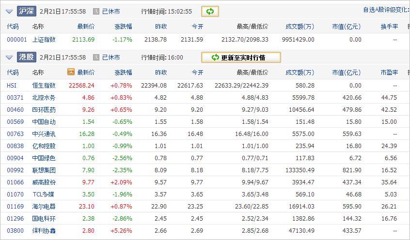 中国株コバンザメ投資ウォッチ銘柄watch20140221