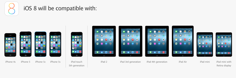 Hướng dẫn chuẩn bị iPhone, iPad để tải iOS 8