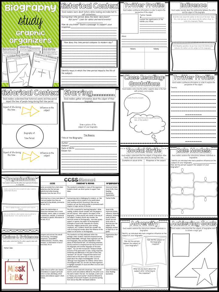 influence of peers graphic organizer Use of a behavioral graphic organizer to reduce disruptive behavior sara c mcdaniel, andrea flower education and treatment of children, volume 38.