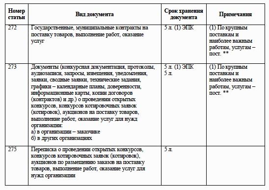 Перечень документов со сроками хранения министерства образования