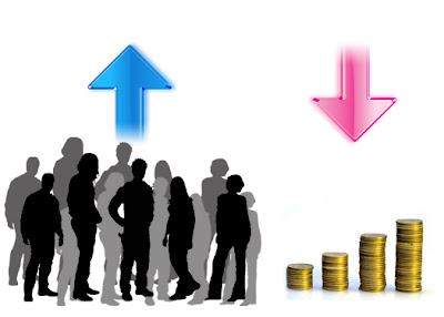 Population vs. Economy