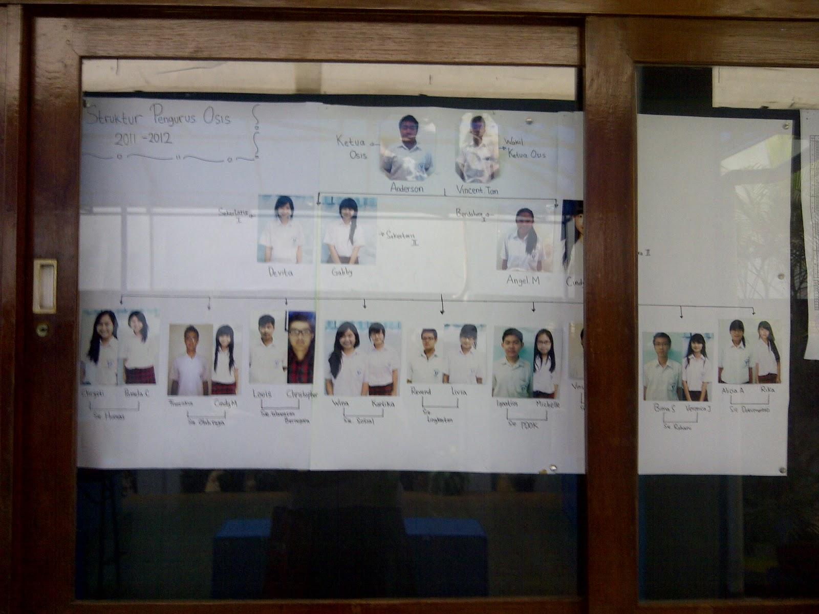 Dinding OSIS | SMA TARAKANITA 2 JAKARTA