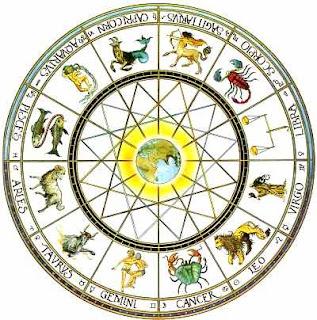 Zodiak Hari Ini 19,20,21,22,23,24,25 Maret 2012