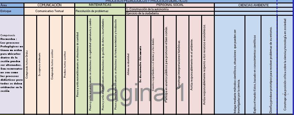 Procesos pedagógicos y procesos didácticos con Rutas 2015