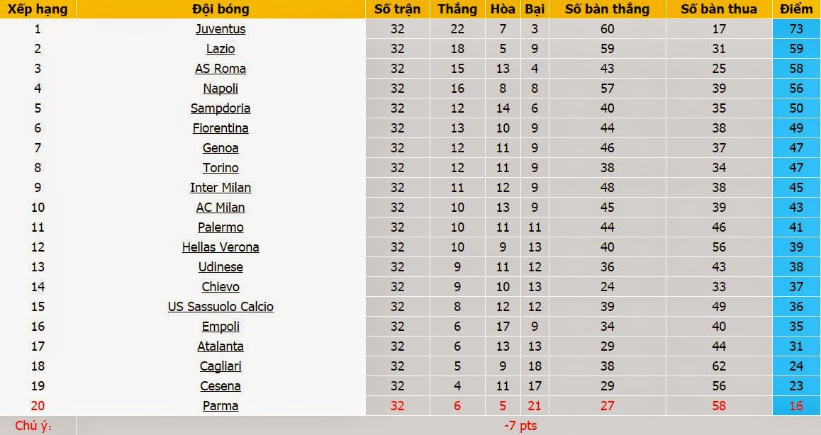 Soi kèo cá cược Udinese vs Inter Milan