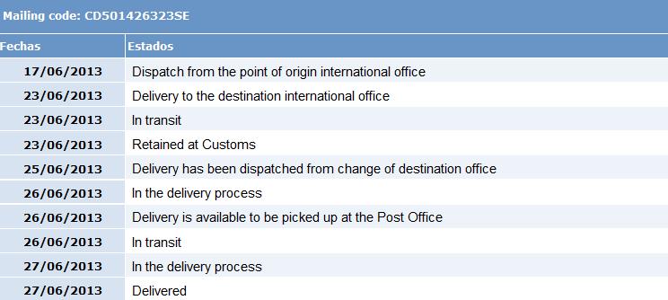 Entre brochas y pucheros curiosidad sobre los for Oficina internacional de origen correos