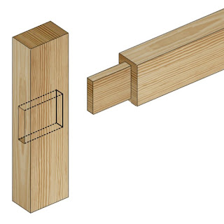 through mortise and tenon