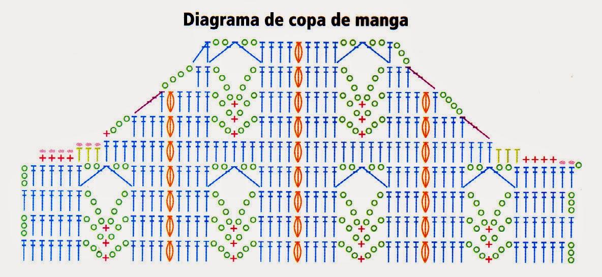 DIAGRAMA DE COPA DE MANGA