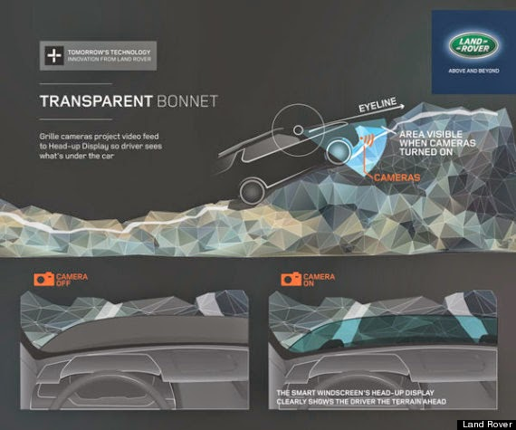 Land Rover Designs 'Invisible' Car Bonnet