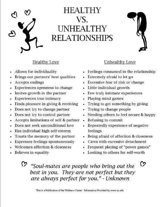 Healthy vs Unhealthy Relationships (all kinds, not just BGR)