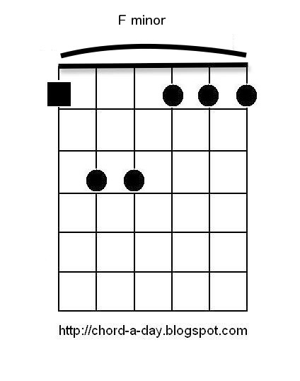 A New Guitar Chord Every Day: F Minor Guitar Chord   Beginners ...