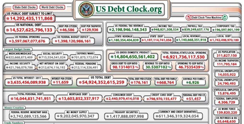 Free Technology For Teachers US Debt Clock