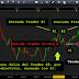 Balance de Cuenta Vs Exito en el Trading