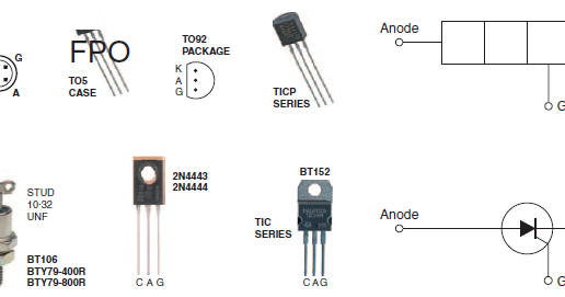 symbol for and structure and appearance of a thyristor