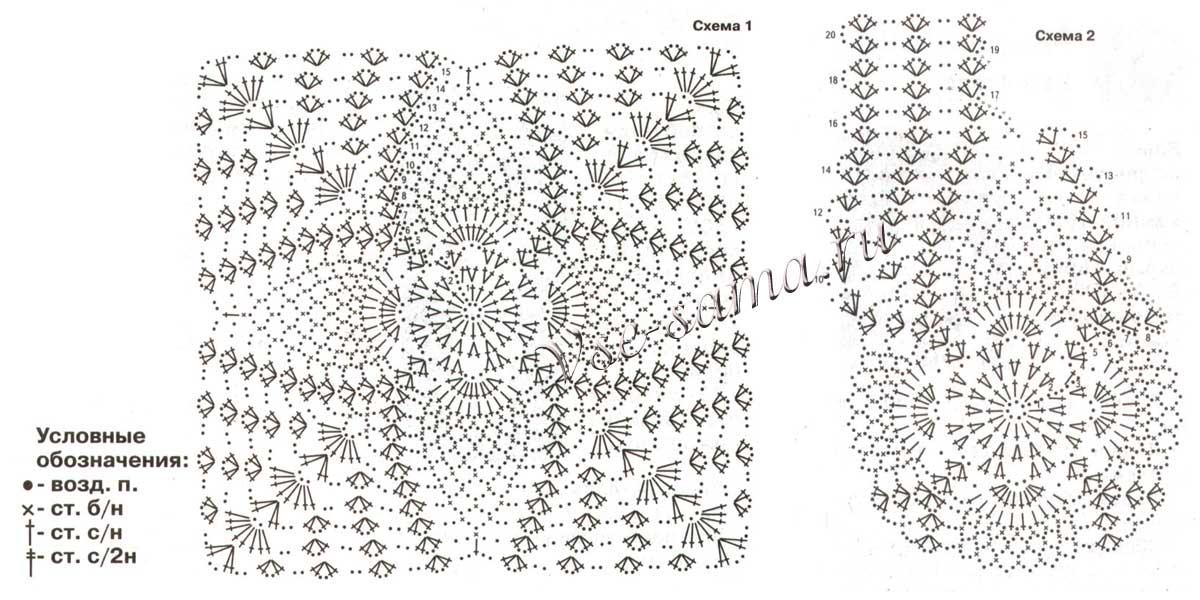 Схемы вязания жилеток детям
