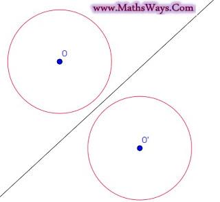 سلسلة كيف انشئ شكلا هندسيا؟ حلقة 5 صورة دائرة بتماثل محوري