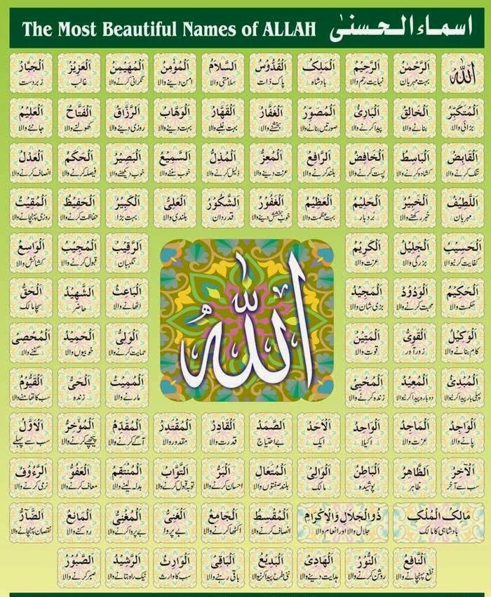 DesiEduTainment: The names of ALLAH- اسماء الحسنی