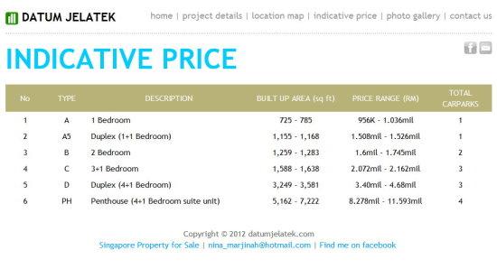 datum-jelatek-harga-rumah-1