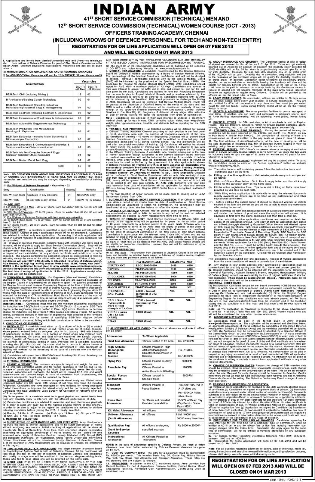 Indian Army Jobs at http://www.government-jobs-today.blogspot.com