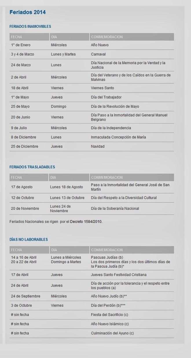 Feriados Nacionales y Días no laborables 2014