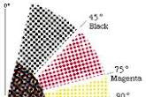 Colour separations, Densitometer, Digital printing, Density
