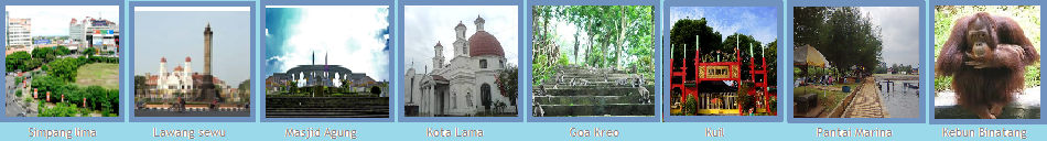 Obyek Wisata di Kota Semarang