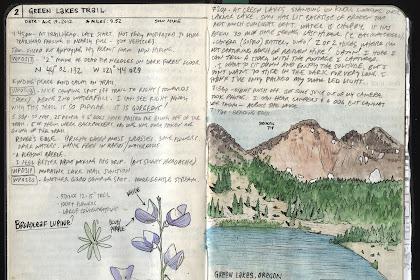 Hiking Journal Ideas