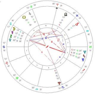 Astrology Wiki Karrueche Tran birth chart oracle