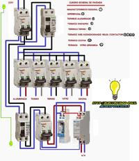 cuadro general electrico reloj horario contactor A/A.