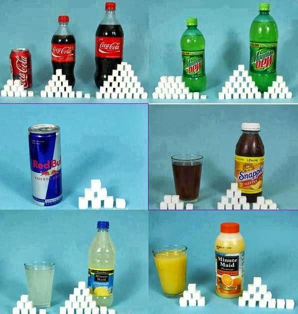 calorieën nodig per dag