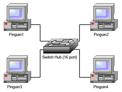 Perangkat lunak screener forex